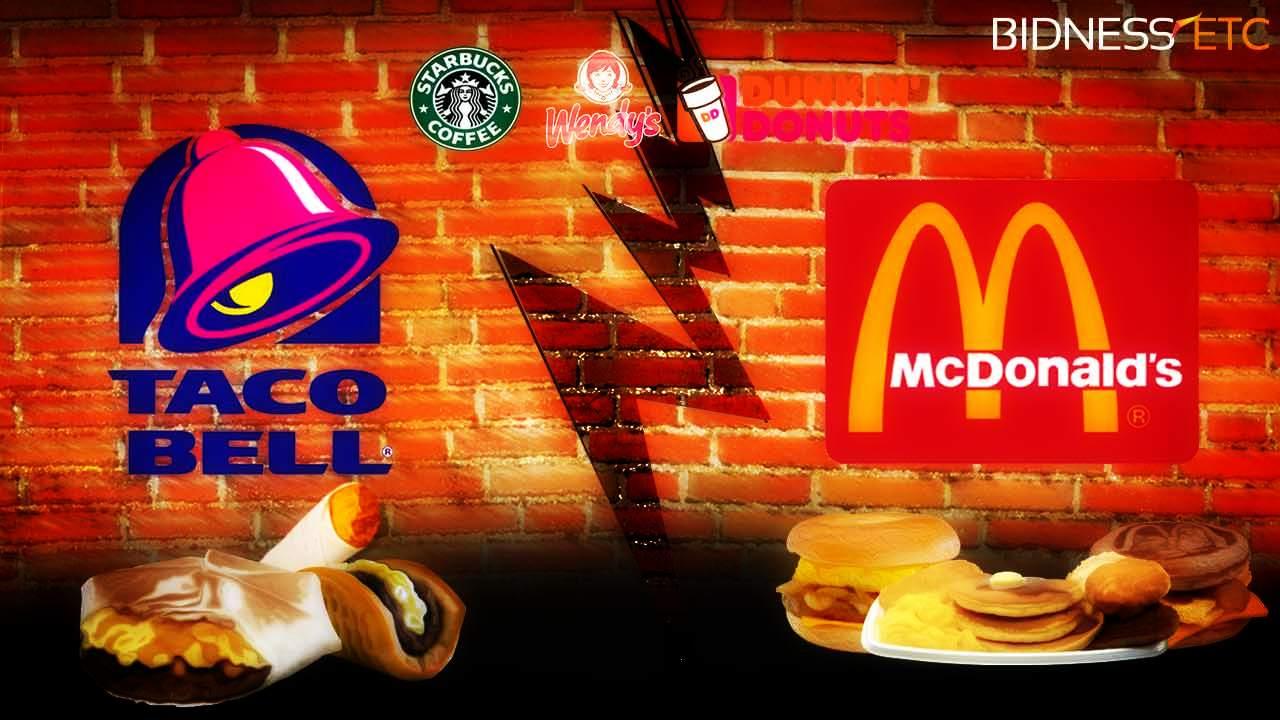 Taco Bell vs McDonald's